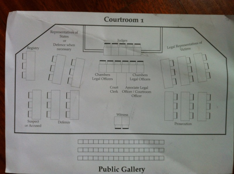 ICC courtroom layout